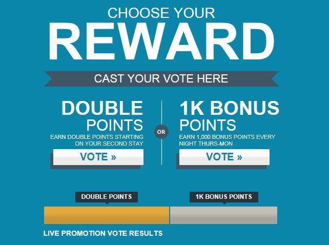 Hilton Choose Your Reward