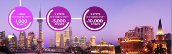 Accor 10000 points promo
