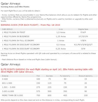 Iberia Qatar earning
