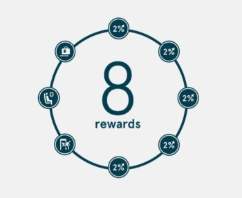norwegian reward review