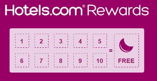 Hotels com Rewards Review