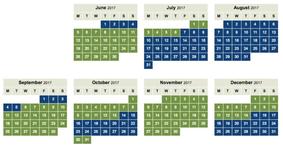 British airways 2018 peak and off peak avios calendar