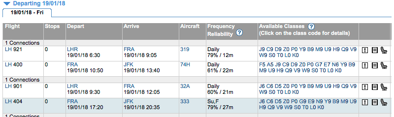 American Airlines controlling award inventory and how it effects Avios