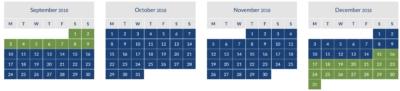 Aer Lingus Avios off peak calendar 2019