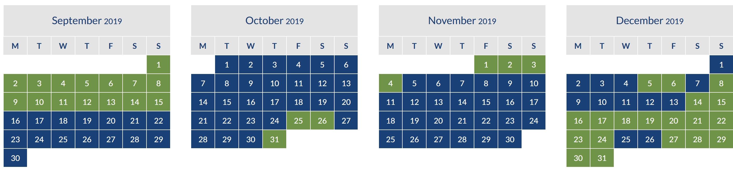 Iberia Avios off peak calendar 2019