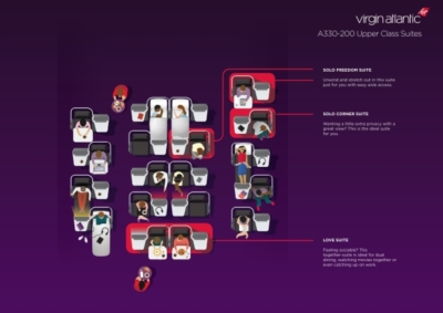 Virgin Atlantic refit for Air Berlin planes A330-200