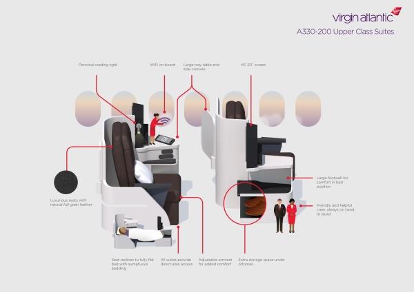 Virgin Atlantic A330-200 Upper Class
