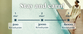Accor 7500 bonus points