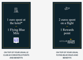 Air France KLM new Accor hotels partnership