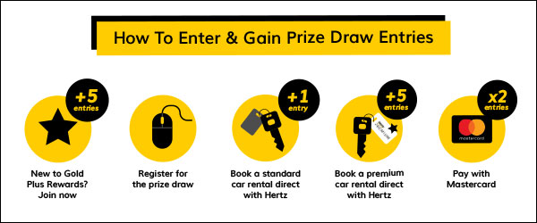 hertz summer competition