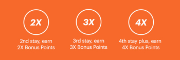 IHG Rewards Club 4x bonus