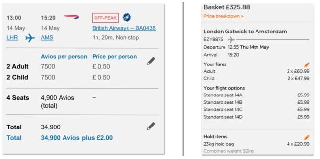 Avios value