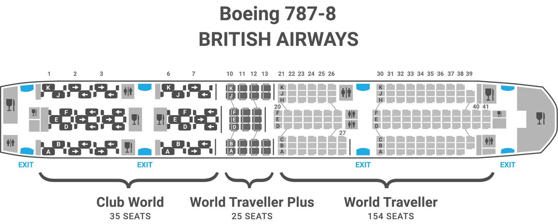 British Airways 787-8 seat map