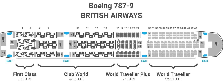 British Airways 787-9 seat map