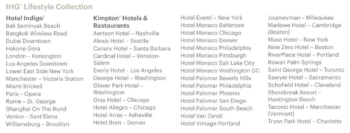 IHG Lifestyle Collection participating hotels