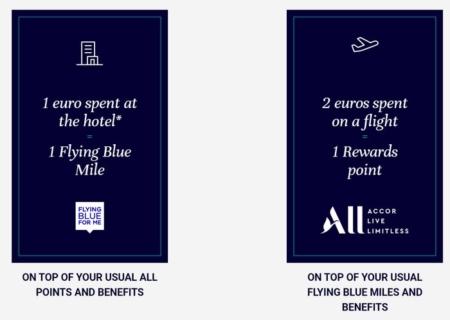 Accor Flying Blue partnership