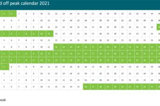 Aer Lingus peak off peak Avios redemption 2021