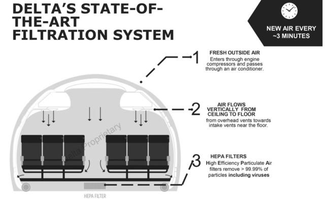 How do HEPA filters work