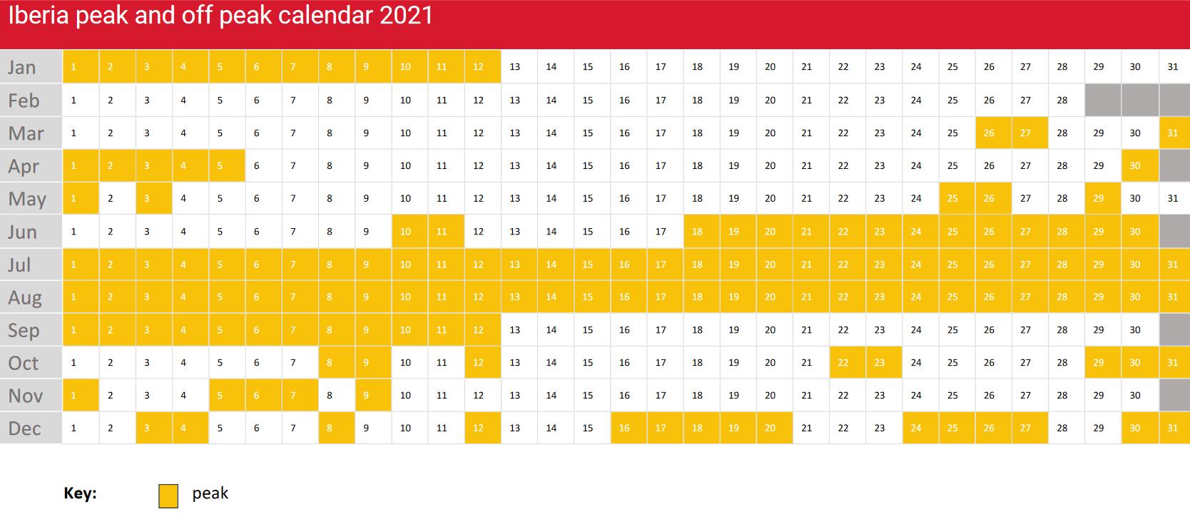 Iberia peak offpeak avios redemption calendar 2021