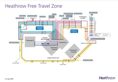 Heathrow Free Travel zone