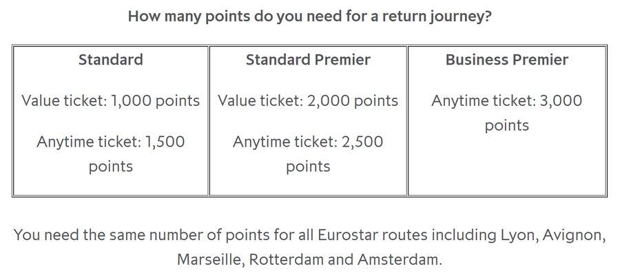 Review of Club Eurostar