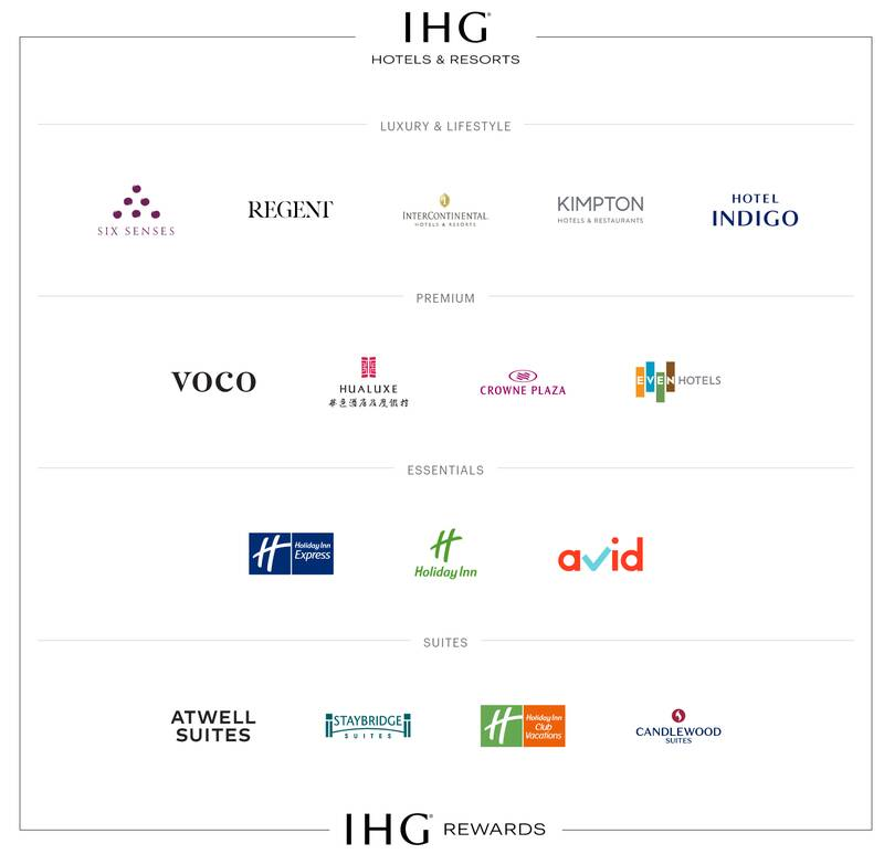 IHG hotels launches Vignette brand